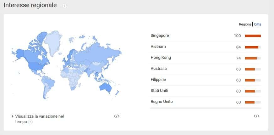Google Trends Interesse Regionale