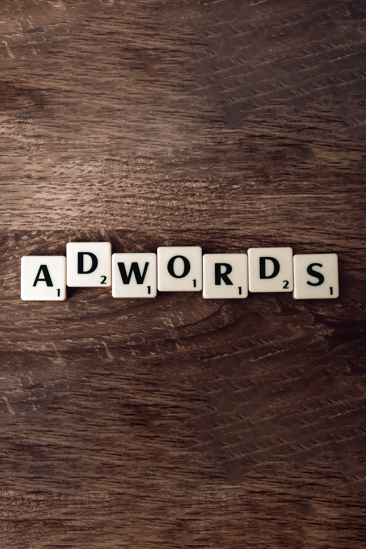 AdWords Rete Display