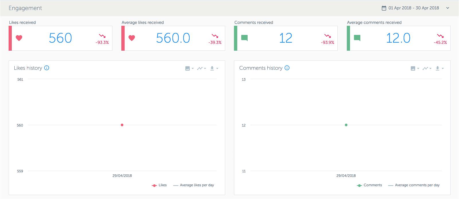 Analytics for Instagram: misura gli Insight del tuo profilo con gli strumenti giusti 13