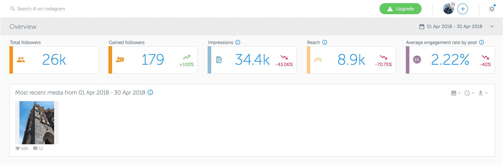Analytics for Instagram: misura gli Insight del tuo profilo con gli strumenti giusti 3