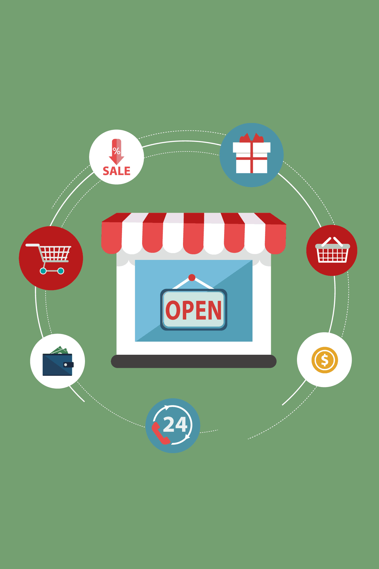 Copymastery: un E-commerce da 0 a 250k annui