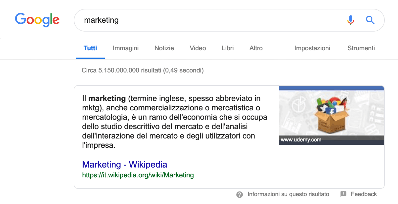 Featured Snippet Marketing