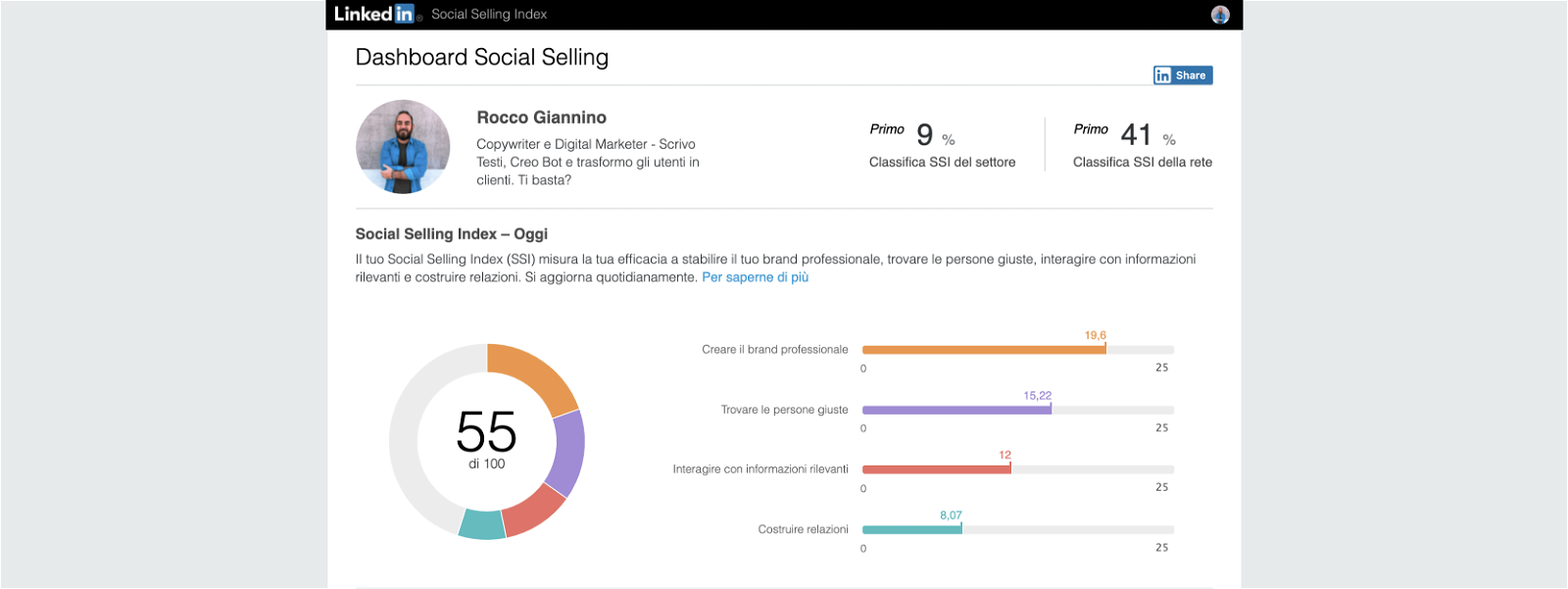 social-selling-index-indici