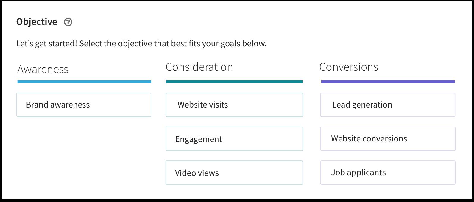 LinkedIn Ads obiettivi campagne
