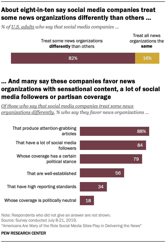 I social network peggiorano la qualità delle notizie? 1