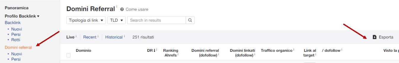 analisi domini referral backlink