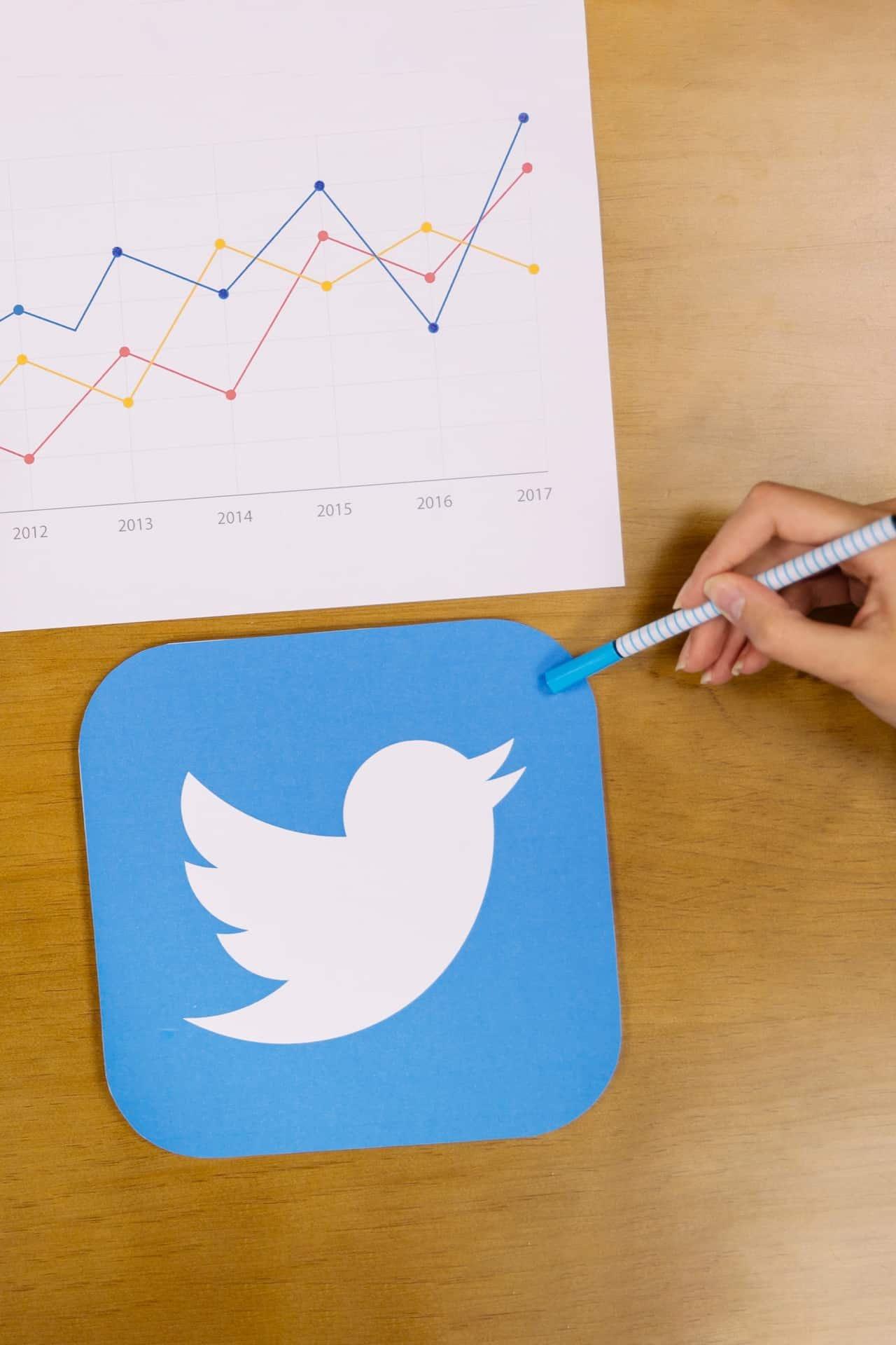 twitter copy tips