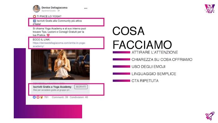 Facebook ads obiettivi Yoga-Academy