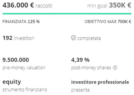 Alfonsino: come chiudere un crowdfunding da €350k (in soli 3 giorni) 3