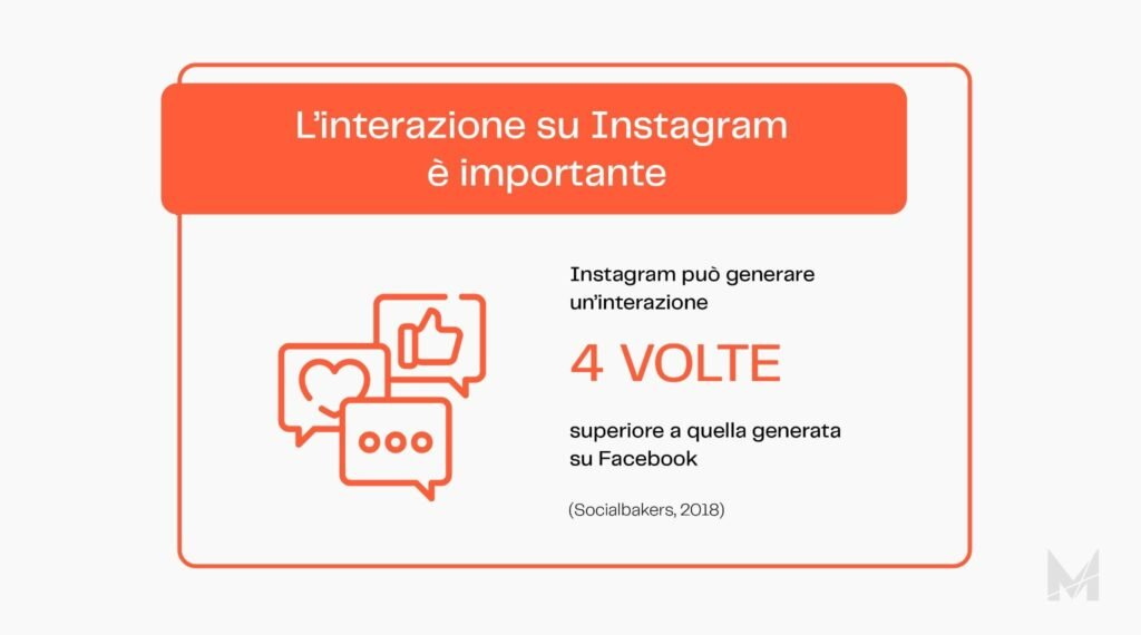 Guida Instagram engagement